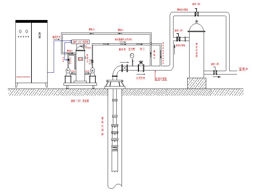 小型臭氧发生器电路图