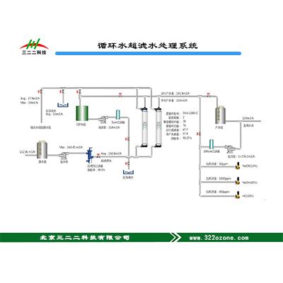 酒厂循环水超滤水亚博体育下载官方系统